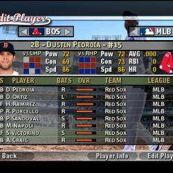 MVP 15 Spring Training Rosters