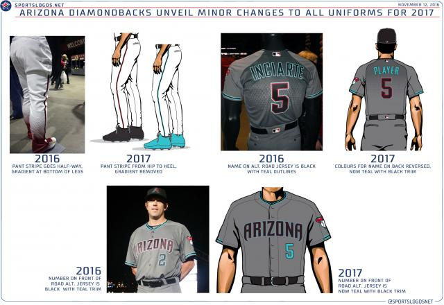 Arizona-Diamondbacks-New-Uniforms-2017.jpg