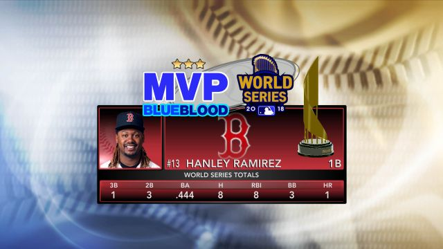 MLB 2K12 Screenshot 2018.04.15 - 17.27.30.15.jpg