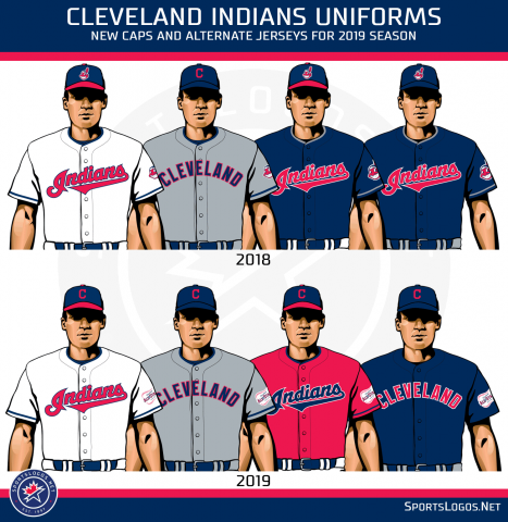 MLB2019-Cleveland-Indians-2019-Uniforms.png