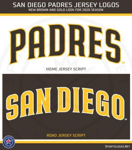 PADRES-UPDATED-JERSEY-LOGOS-NEW-2020-768x874.jpg