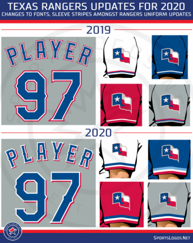 texas-rangers-new-uniforms-2020-font-striping-details-590x745.thumb.png.38680ec18bd63120482691a58515d915.png